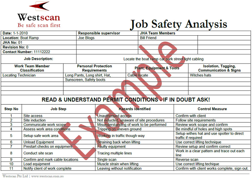 Westscan Locators Job Safety Analysis Underground