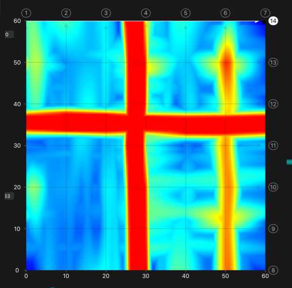 Concrete Scanning Heat Map